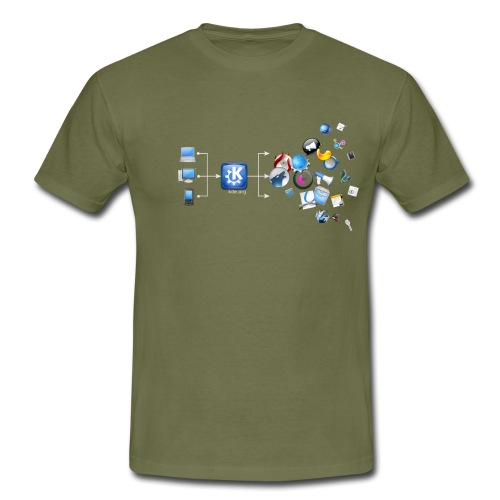 kdetshirt flowchart300dpi - Men's T-Shirt