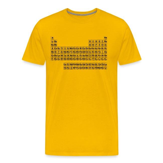 Periodic Table - Small (v4)