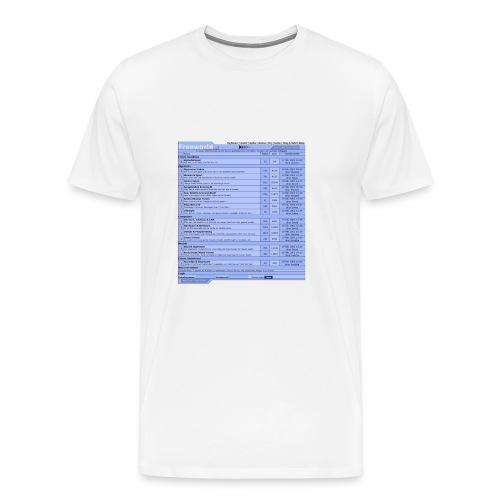 Freeworldforum Revisited - Mannen Premium T-shirt