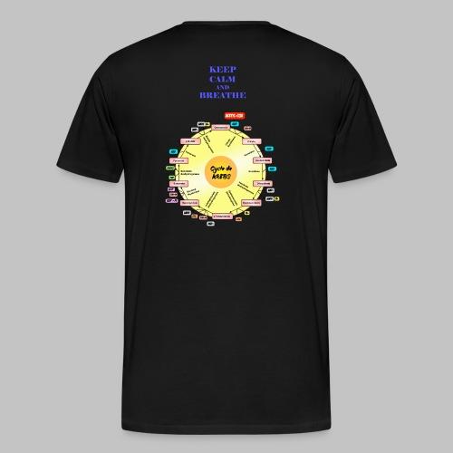Krebs Cycle - Men's Premium T-Shirt