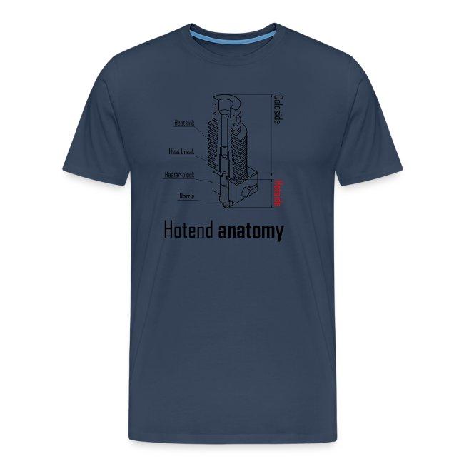 Hotend anatomy