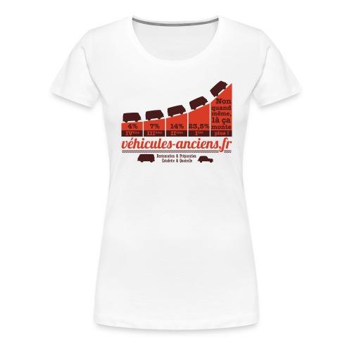 TshirtPourcentagesEstafette png - T-shirt Premium Femme