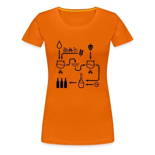 Brauerei - Frauen Premium T-Shirt