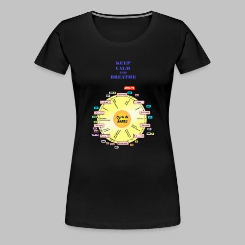 Krebs Cycle - Women's Premium T-Shirt