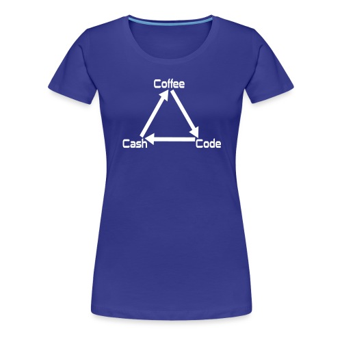 Coffee Code Cash Softwareentwickler Programmierer - Frauen Premium T-Shirt