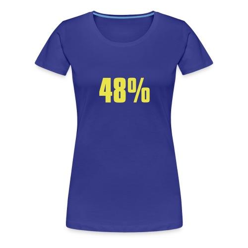 48% - Women's Premium T-Shirt