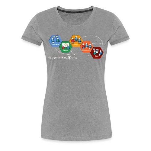 Design Thinking Crisp - Premium-T-shirt dam
