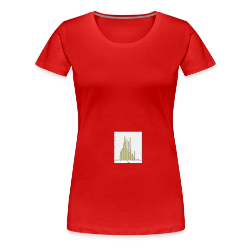 Histogramm NV jpg - Frauen Premium T-Shirt