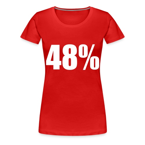 48% Red - Women's Premium T-Shirt