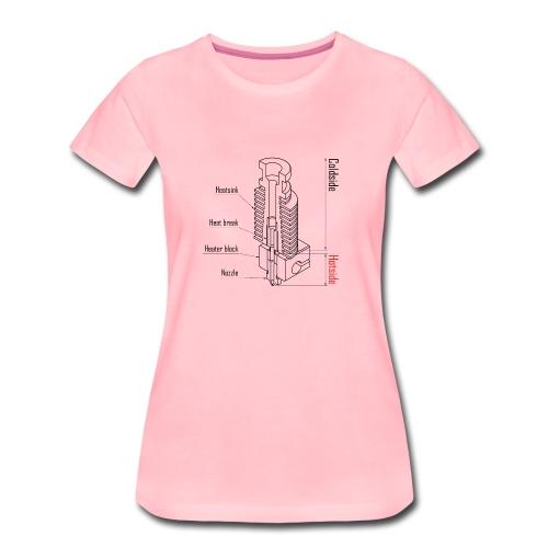 Hotend anatomy (no text). - Women's Premium T-Shirt