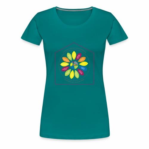 KFS Leitbild 2016 - Frauen Premium T-Shirt
