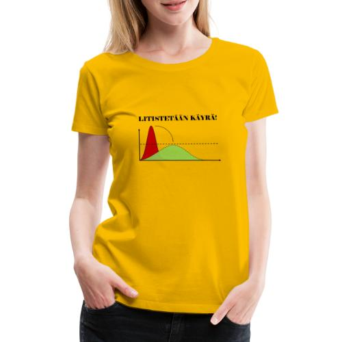 Flatten the curve - Women's Premium T-Shirt