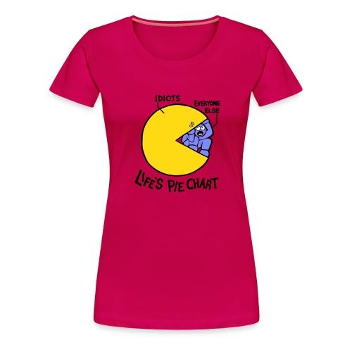 Life's Pie Chart - Women's Premium T-Shirt