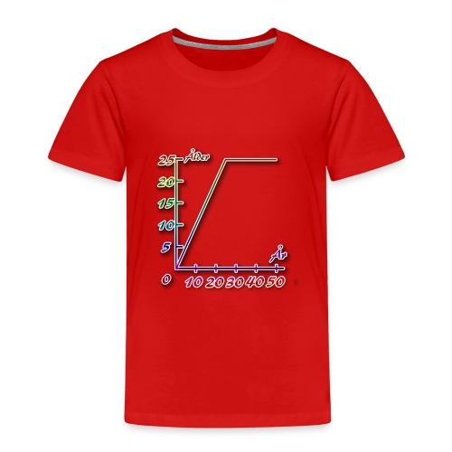Efter att man har fyllt 25 år blir man inte äldre - Premium-T-shirt barn