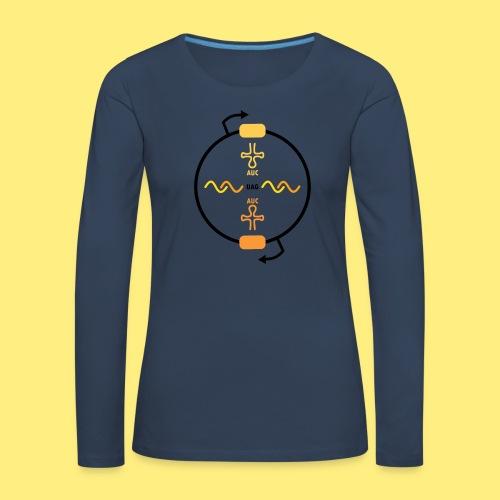 Biocontainment tRNA - shirt women - Vrouwen Premium shirt met lange mouwen