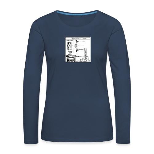 W.O.T War tactic, tank shot - Women's Premium Longsleeve Shirt