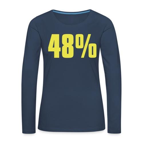 48% - Women's Premium Longsleeve Shirt