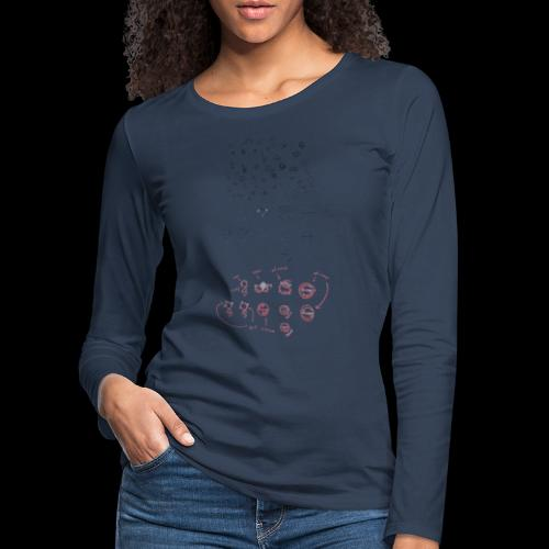 Overscoped concept logos - Women's Premium Longsleeve Shirt