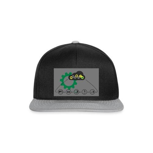Pilvilaskenta - Snapback Cap