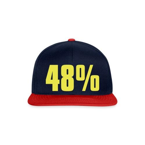 48% - Snapback Cap