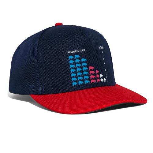 Nasenbeutler - Snapback Cap