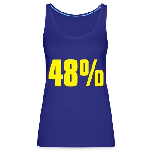 48% - Women's Premium Tank Top
