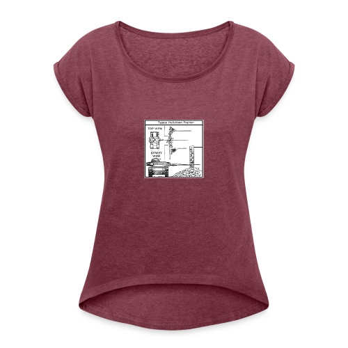W.O.T War tactic, tank shot - Women's T-Shirt with rolled up sleeves
