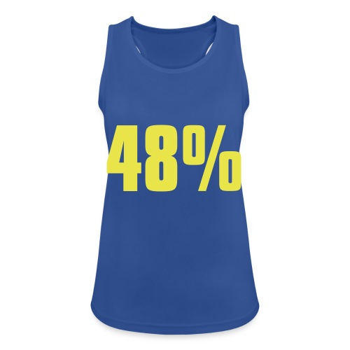 48% - Women's Breathable Tank Top