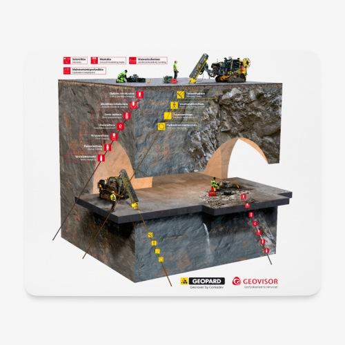 Geovisor Comadev kalliomekaniikka 4000px B - Hiirimatto (vaakamalli)