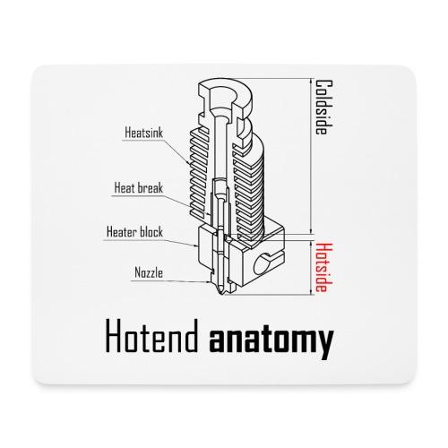 Hotend anatomy - Mouse Pad (horizontal)