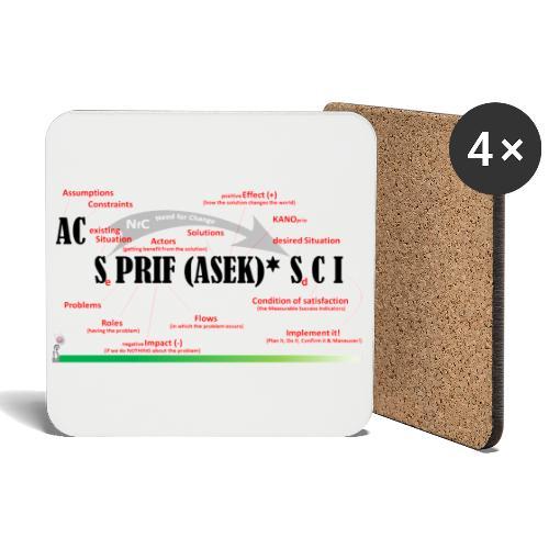 AC SPRIF(ASEK)* SCI - Underlägg (4-pack)
